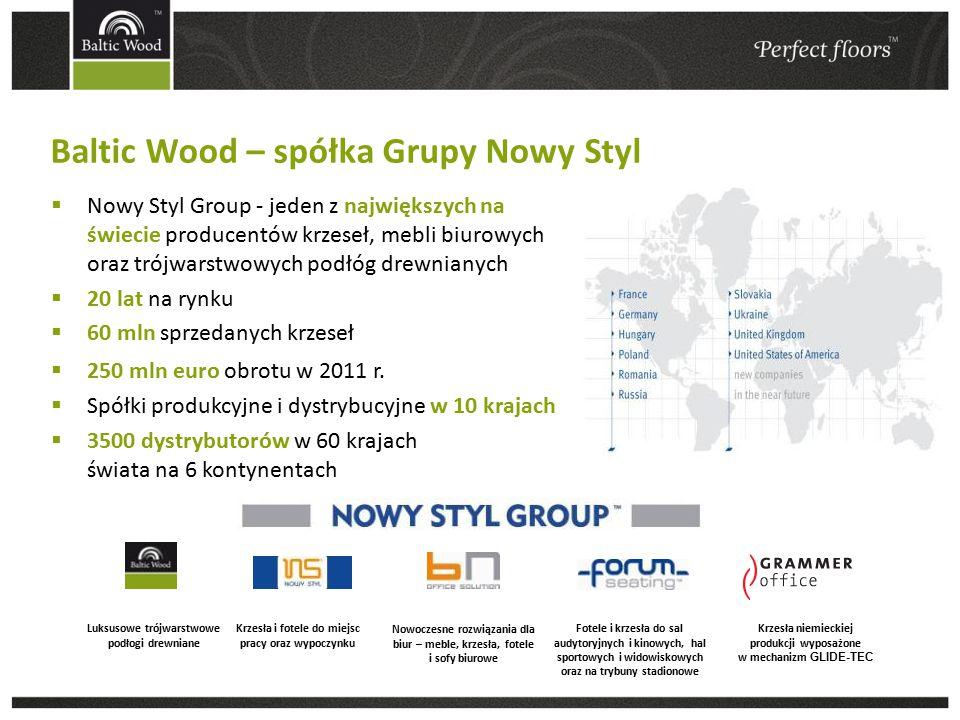 Baltic Wood – spółka Grupy Nowy Styl  Nowy Styl Group - jeden z największych na świecie producentów krzeseł, mebli biurowych oraz trójwarstwowych podłóg drewnianych  20 lat na rynku  60 mln sprzedanych krzeseł  250 mln euro obrotu w 2011 r.