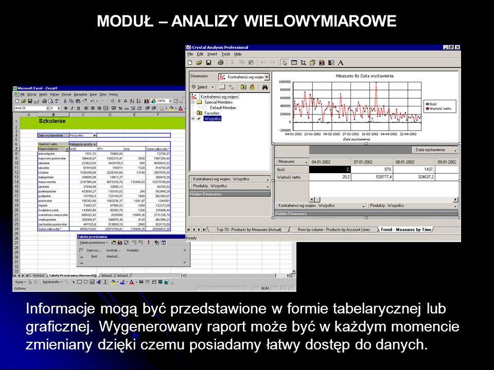 MODUŁ – ANALIZY WIELOWYMIAROWE Informacje mogą być przedstawione w formie tabelarycznej lub graficznej. Wygenerowany raport może być w każdym momencie