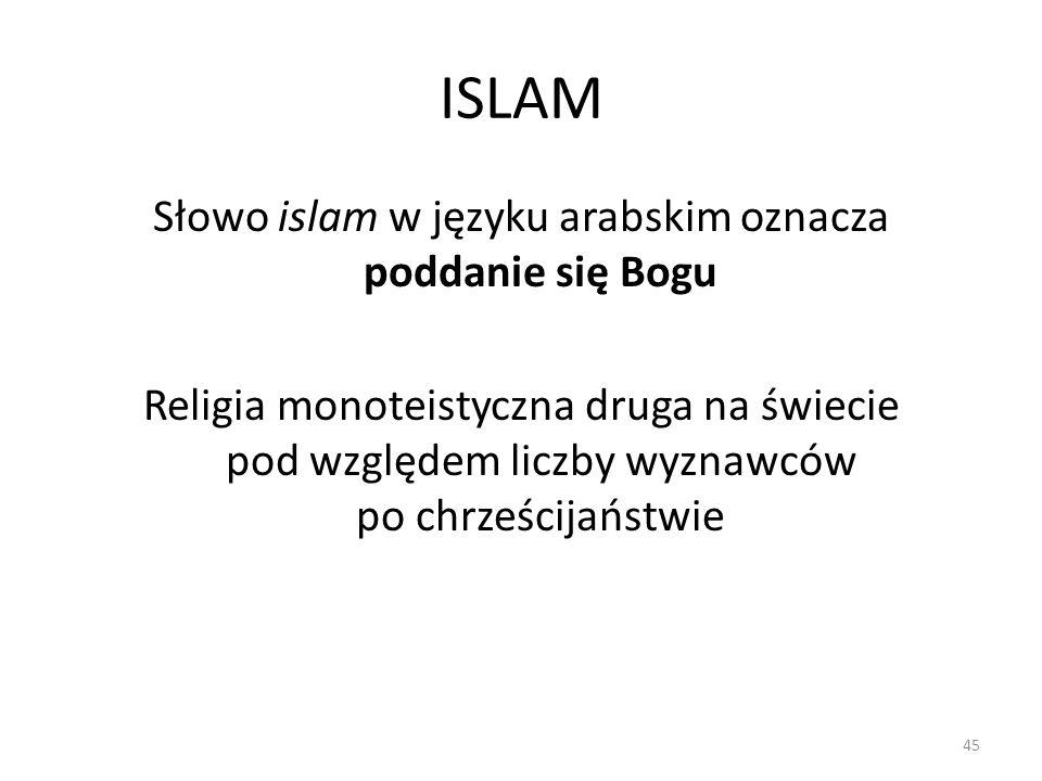 ISLAM Słowo islam w języku arabskim oznacza poddanie się Bogu Religia monoteistyczna druga na świecie pod względem liczby wyznawców po chrześcijaństwi