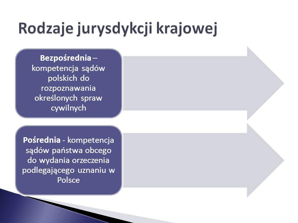 Bezpośrednia – kompetencja sądów polskich do rozpoznawania określonych spraw cywilnych Pośrednia - kompetencja sądów państwa obcego do wydania orzecze