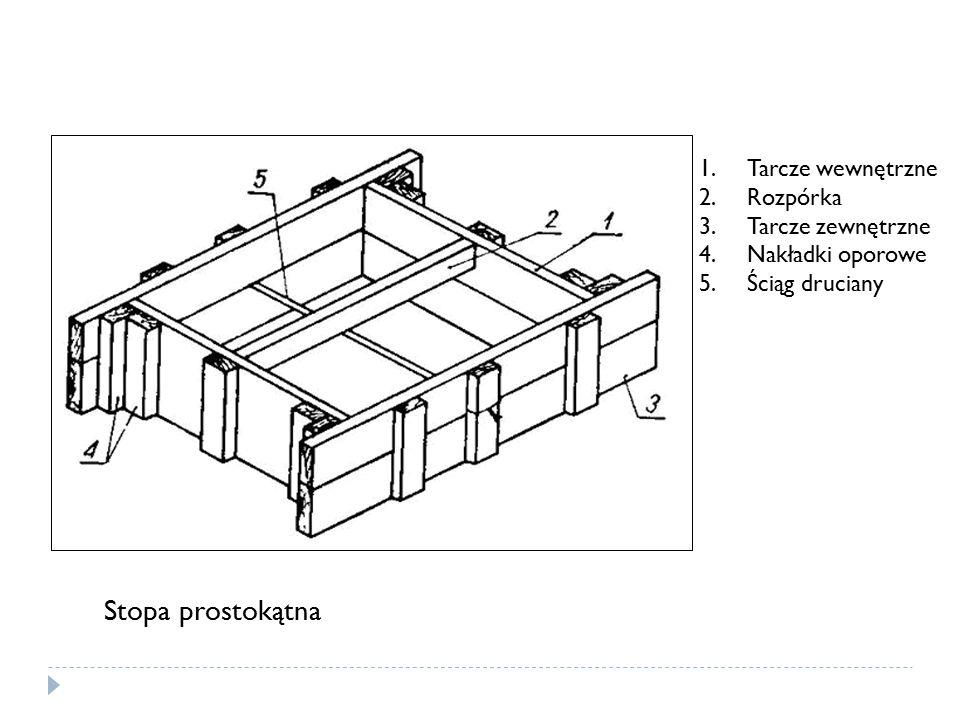Stopa prostokątna 1.Tarcze wewnętrzne 2.Rozpórka 3.Tarcze zewnętrzne 4.Nakładki oporowe 5.Ściąg druciany