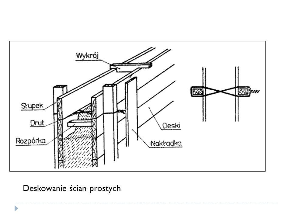 Deskowanie ścian prostych