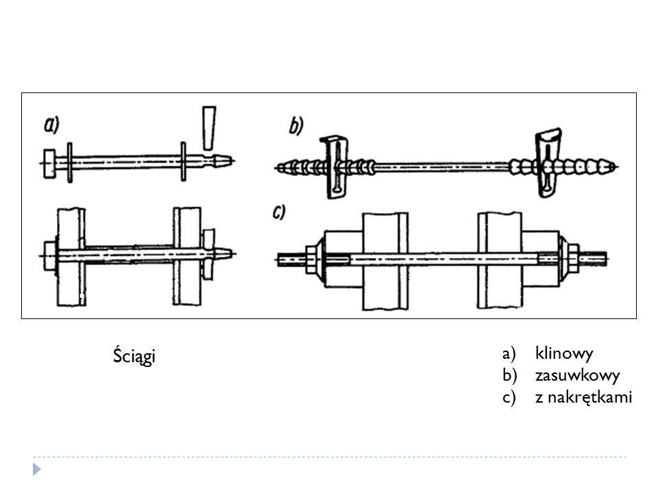 Ściągi a)klinowy b)zasuwkowy c)z nakrętkami