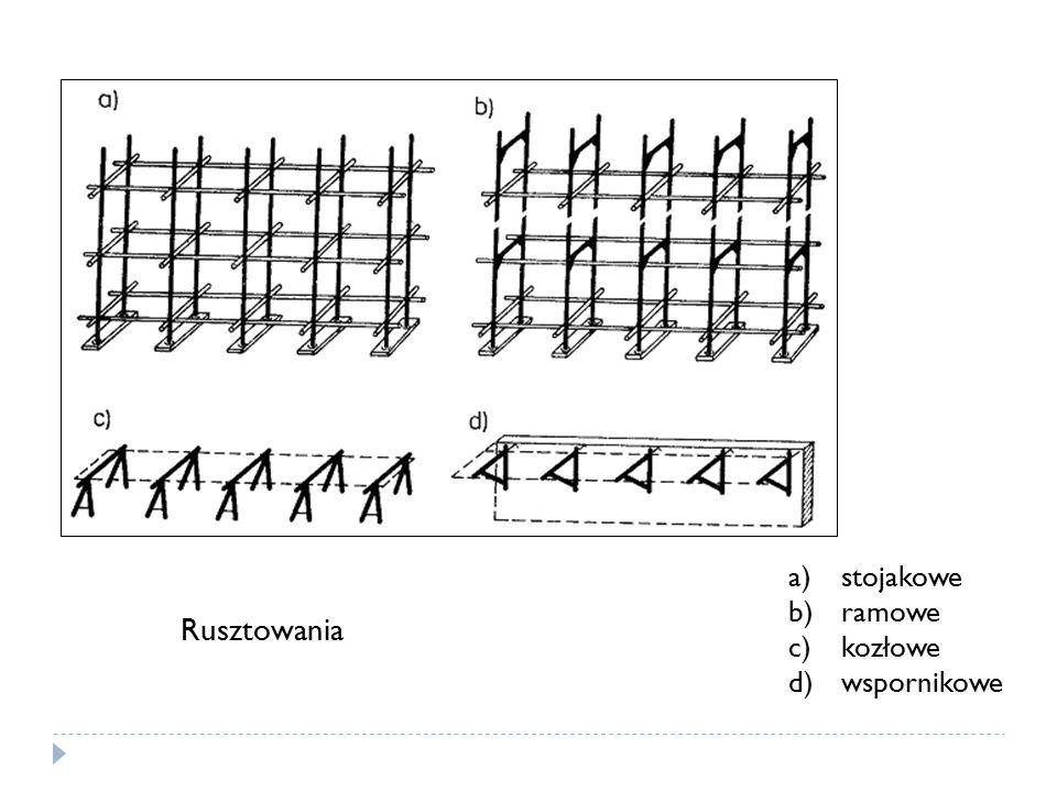 Rusztowania a)stojakowe b)ramowe c)kozłowe d)wspornikowe