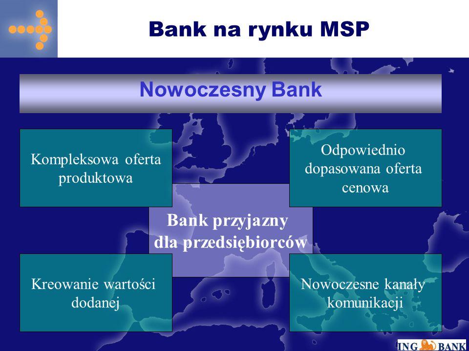 Bank na rynku MSP Nowoczesny Bank Bank przyjazny dla przedsiębiorców Kompleksowa oferta produktowa Odpowiednio dopasowana oferta cenowa Kreowanie wart