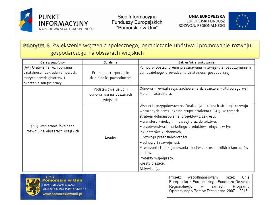 Projekt współfinansowany przez Unię Europejską z Europejskiego Funduszu Rozwoju Regionalnego w ramach Programu Operacyjnego Pomoc Techniczna 2007 – 2013 Priorytet 6.
