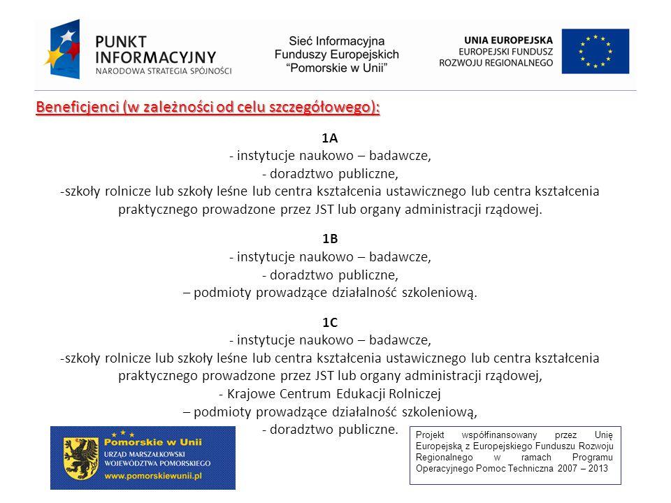 Projekt współfinansowany przez Unię Europejską z Europejskiego Funduszu Rozwoju Regionalnego w ramach Programu Operacyjnego Pomoc Techniczna 2007 – 2013 Beneficjenci (w zależności od celu szczegółowego): 1A - instytucje naukowo – badawcze, - doradztwo publiczne, -szkoły rolnicze lub szkoły leśne lub centra kształcenia ustawicznego lub centra kształcenia praktycznego prowadzone przez JST lub organy administracji rządowej.