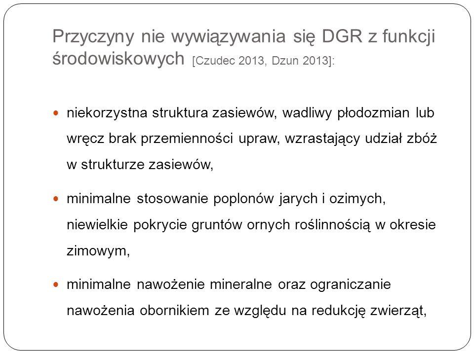 Przyczyny nie wywiązywania się DGR z funkcji środowiskowych [Czudec 2013, Dzun 2013]: niekorzystna struktura zasiewów, wadliwy płodozmian lub wręcz br