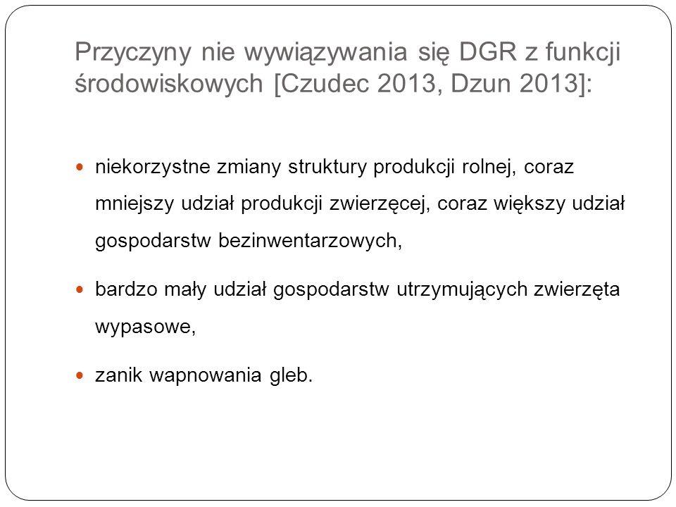 Przyczyny nie wywiązywania się DGR z funkcji środowiskowych [Czudec 2013, Dzun 2013]: niekorzystne zmiany struktury produkcji rolnej, coraz mniejszy u
