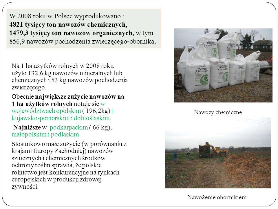 Na 1 ha użytków rolnych w 2008 roku użyto 132,6 kg nawozów mineralnych lub chemicznych i 53 kg nawozów pochodzenia zwierzęcego. Obecnie największe zuż