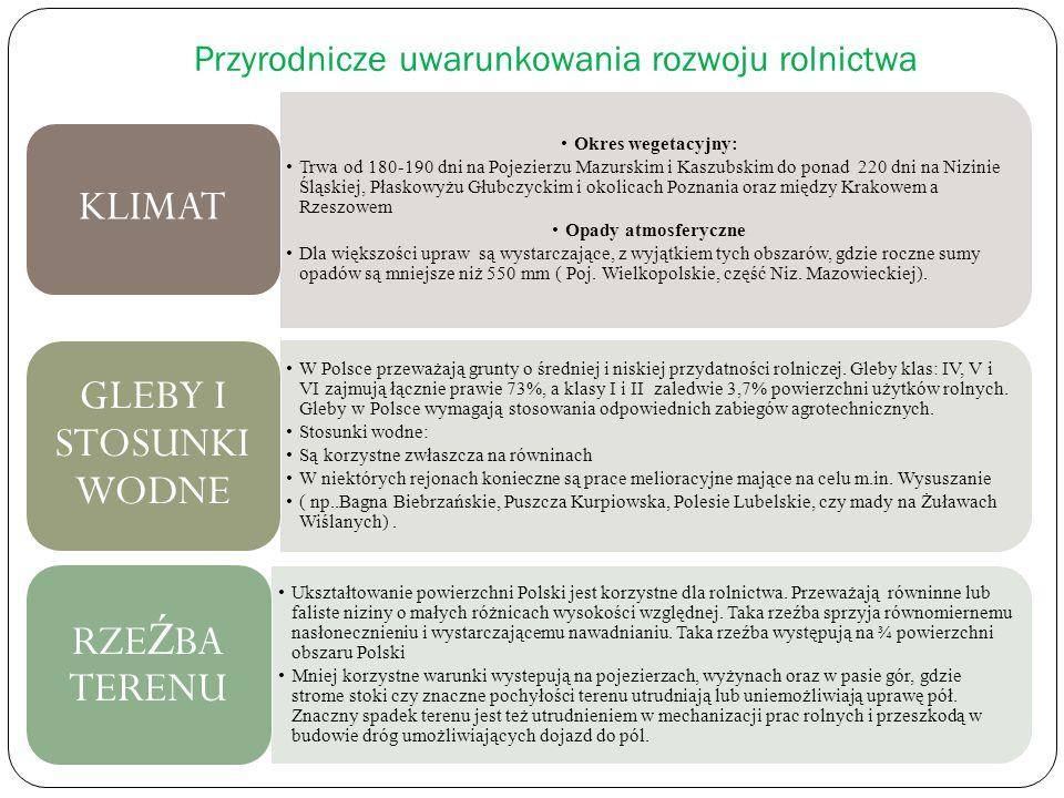 Obszary najkorzystniejsze dla rolnictwa w Polsce Nizina Śląska wraz z przedgórzem Sudeckim Wyżyna Małopolska na północny wschód od Krakowa Południowa część Kotliny Sandomierskiej ( od Krakowa do Przemyśla) Wyżyna Lubelska ( zwłaszcza południowo-wschodnia część) Nizina Południowowielkopolska Pojezierze Wielkopolskie Południowa część Pobrzeża Szczecińskiego Zachodnia część Pojezierza Pomorskiego Żuławy Wiślane Zachodnia część Pojezierza Mazurskiego Wy ż yna Lubelska Ż uławy Wi ś lane, pola uprawne