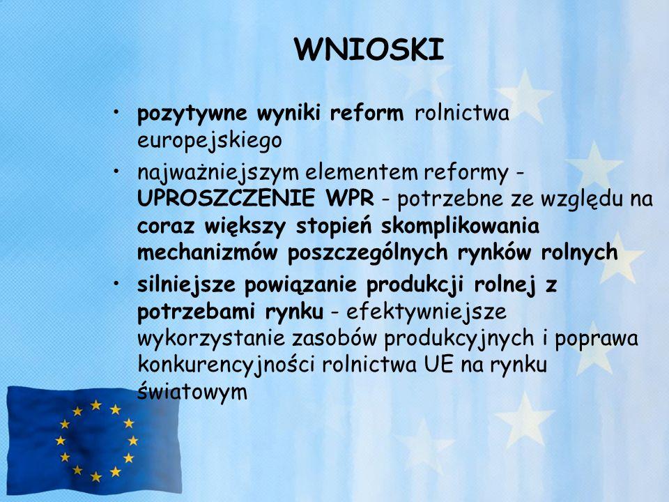 WNIOSKI pozytywne wyniki reform rolnictwa europejskiego najważniejszym elementem reformy - UPROSZCZENIE WPR - potrzebne ze względu na coraz większy st