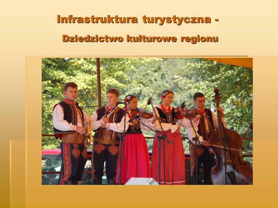 Infrastruktura turystyczna - Dziedzictwo kulturowe regionu Infrastruktura turystyczna - Dziedzictwo kulturowe regionu