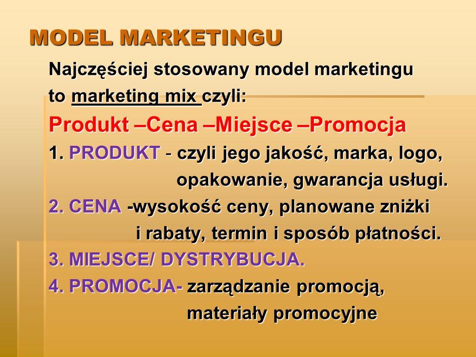 MODEL MARKETINGU Najczęściej stosowany model marketingu to marketing mix czyli: Produkt –Cena –Miejsce –Promocja 1.