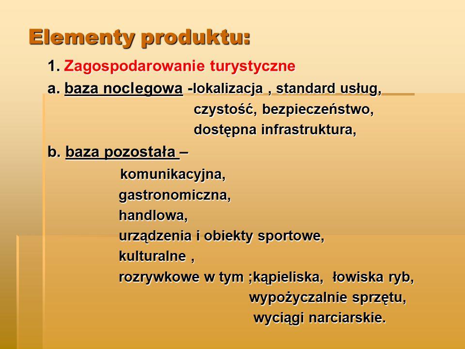 Elementy produktu: 1.Zagospodarowanie turystyczne a.