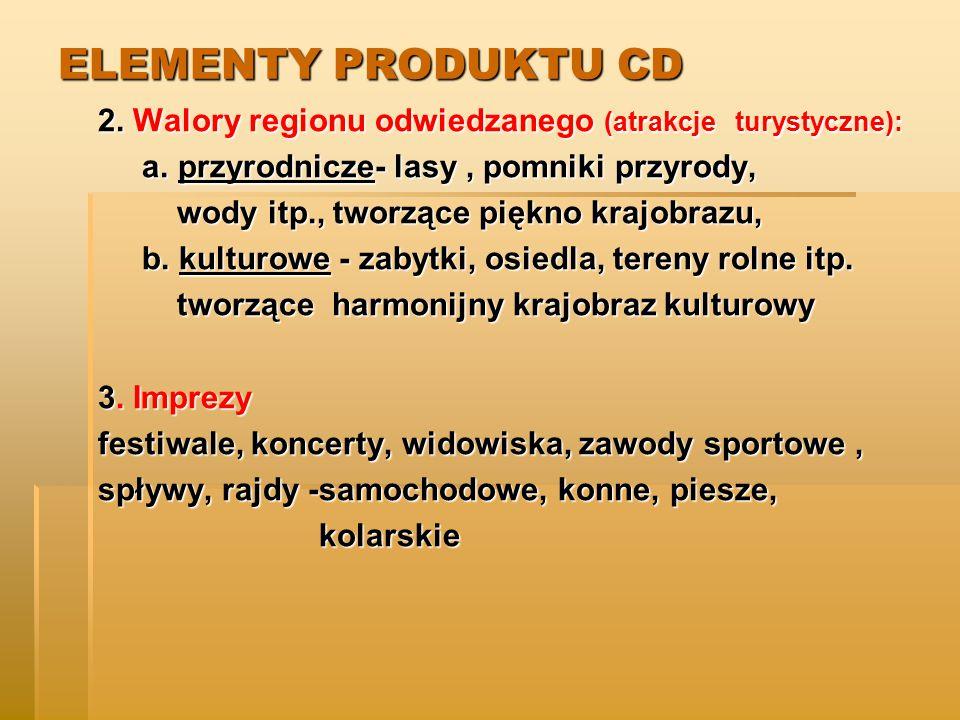 ELEMENTY PRODUKTU CD 2.Walory regionu odwiedzanego (atrakcje turystyczne): a.