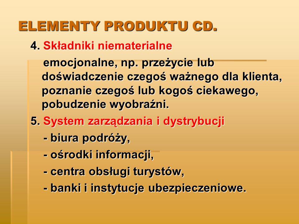 ELEMENTY PRODUKTU CD.4. Składniki niematerialne emocjonalne, np.