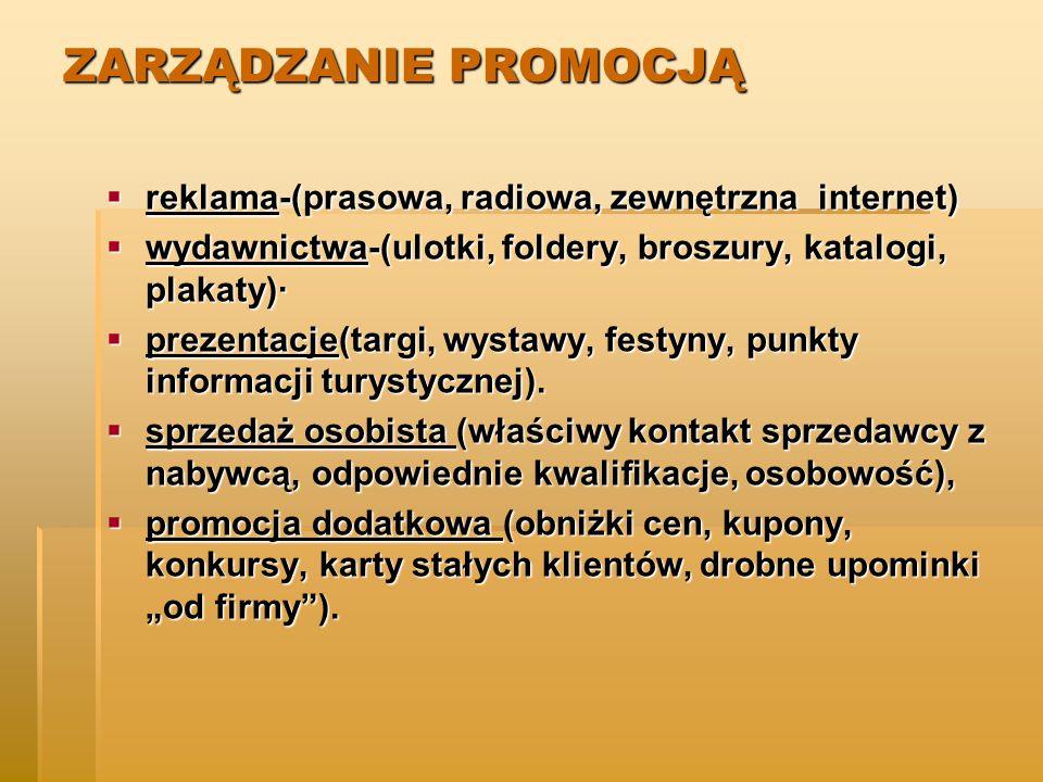 ZARZĄDZANIE PROMOCJĄ  reklama-(prasowa, radiowa, zewnętrzna internet)  wydawnictwa-(ulotki, foldery, broszury, katalogi, plakaty)·  prezentacje(targi, wystawy, festyny, punkty informacji turystycznej).