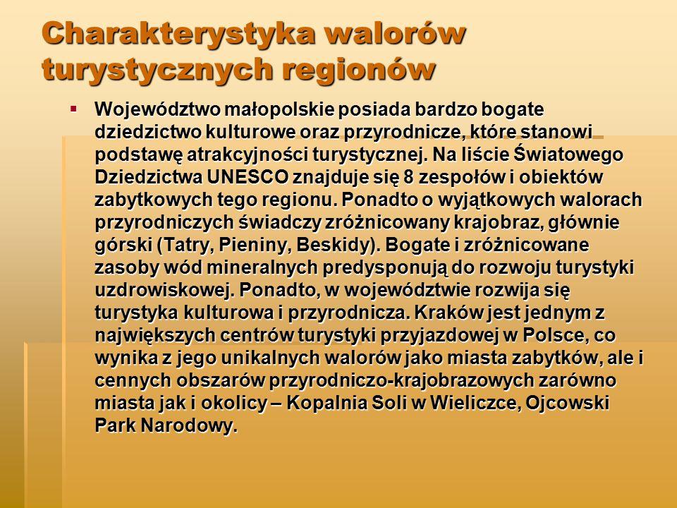 Charakterystyka walorów turystycznych regionów  Województwo małopolskie posiada bardzo bogate dziedzictwo kulturowe oraz przyrodnicze, które stanowi podstawę atrakcyjności turystycznej.