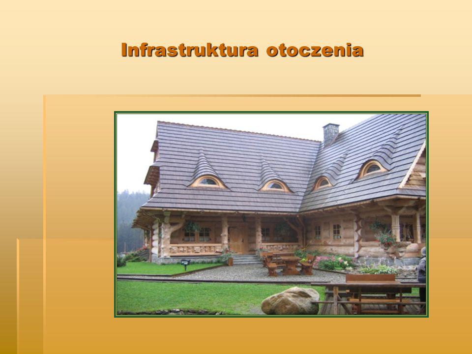 Infrastruktura otoczenia Infrastruktura otoczenia