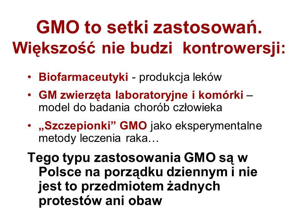 GMO to setki zastosowań. Większość nie budzi kontrowersji: Biofarmaceutyki - produkcja leków GM zwierzęta laboratoryjne i komórki – model do badania c