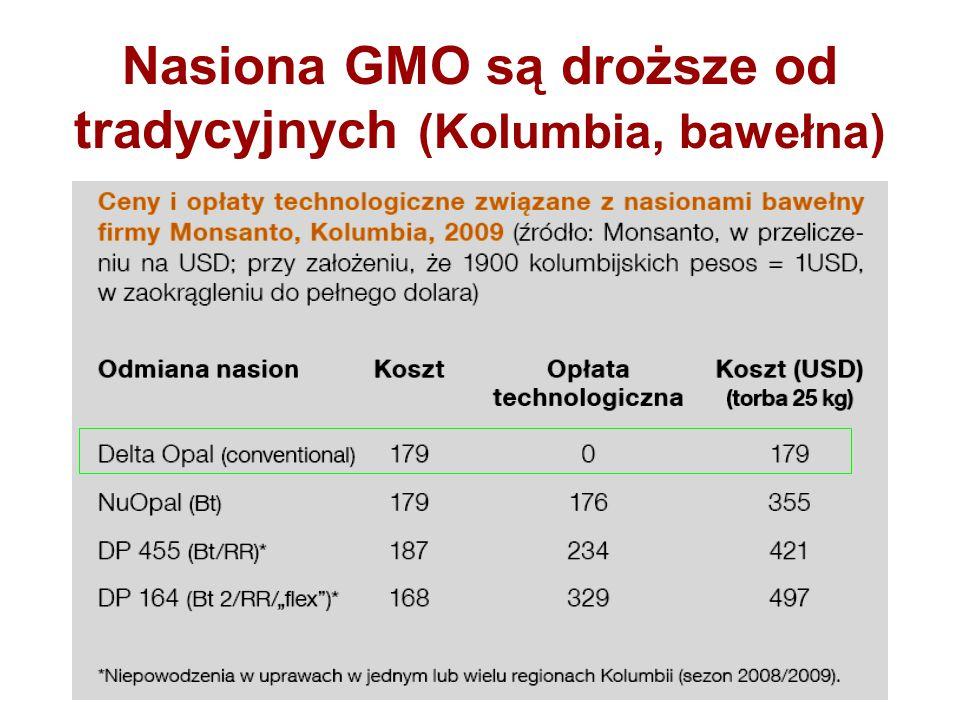 Nasiona GMO są droższe od tradycyjnych (Kolumbia, bawełna)
