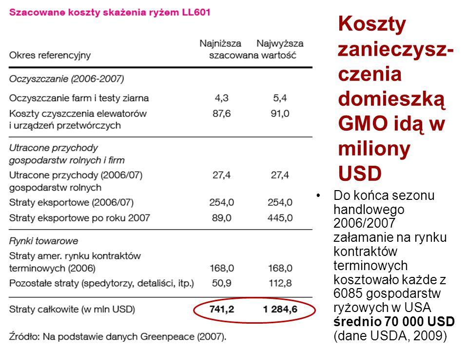 Koszty zanieczysz- czenia domieszką GMO idą w miliony USD Do końca sezonu handlowego 2006/2007 załamanie na rynku kontraktów terminowych kosztowało ka