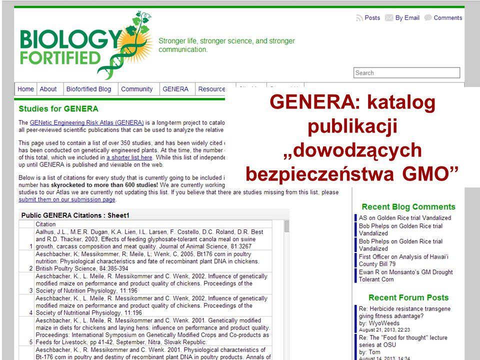 """GENERA: katalog publikacji """"dowodzących bezpieczeństwa GMO"""""""