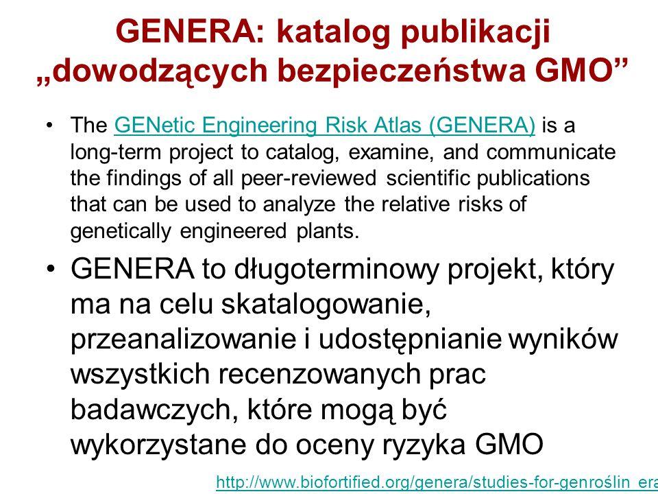 """GENERA: katalog publikacji """"dowodzących bezpieczeństwa GMO"""" The GENetic Engineering Risk Atlas (GENERA) is a long-term project to catalog, examine, an"""
