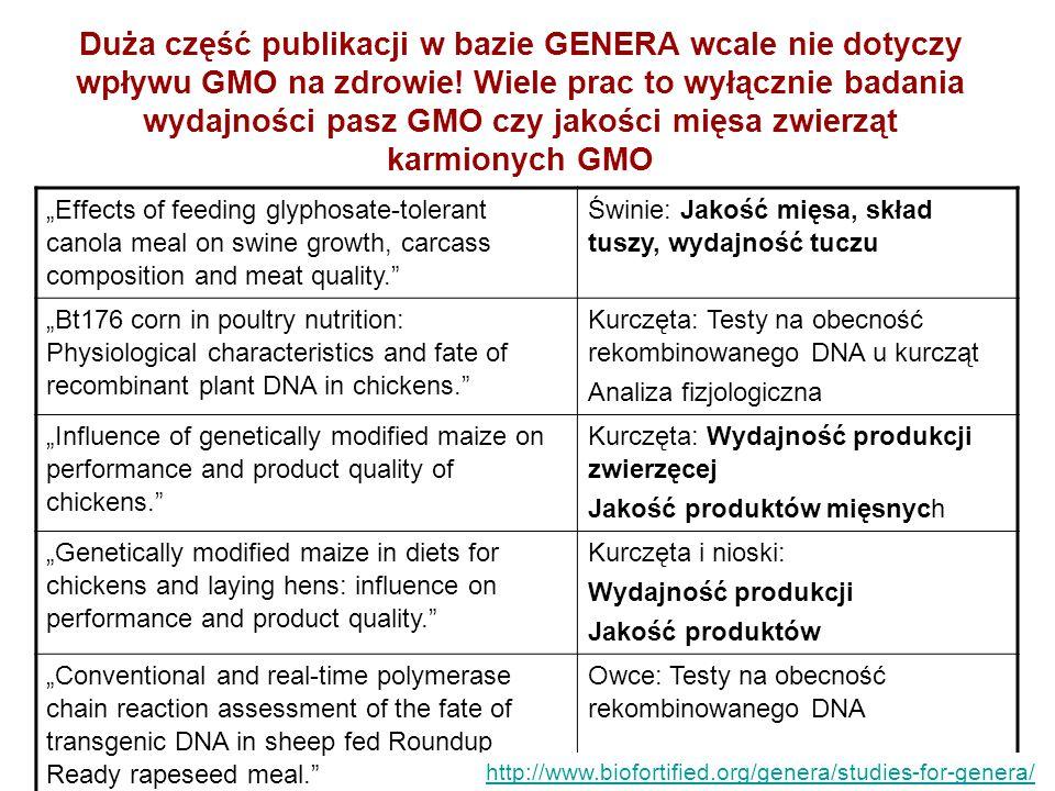 Duża część publikacji w bazie GENERA wcale nie dotyczy wpływu GMO na zdrowie! Wiele prac to wyłącznie badania wydajności pasz GMO czy jakości mięsa zw