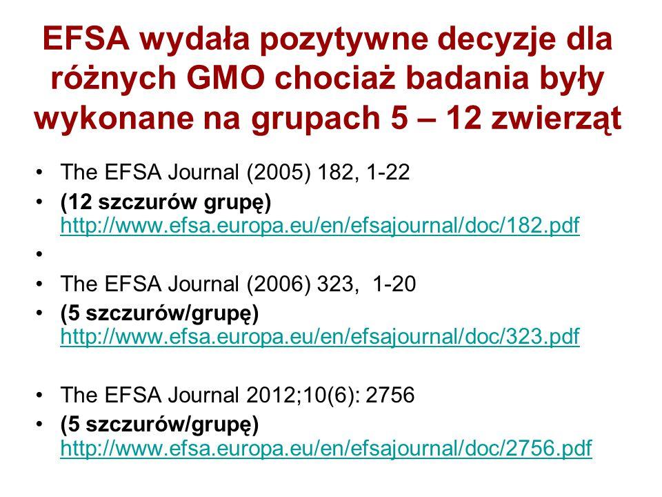 EFSA wydała pozytywne decyzje dla różnych GMO chociaż badania były wykonane na grupach 5 – 12 zwierząt The EFSA Journal (2005) 182, 1-22 (12 szczurów