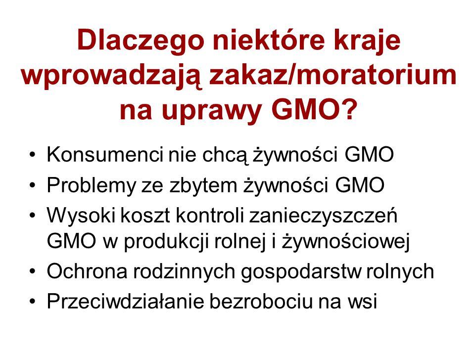 Dlaczego niektóre kraje wprowadzają zakaz/moratorium na uprawy GMO? Konsumenci nie chcą żywności GMO Problemy ze zbytem żywności GMO Wysoki koszt kont