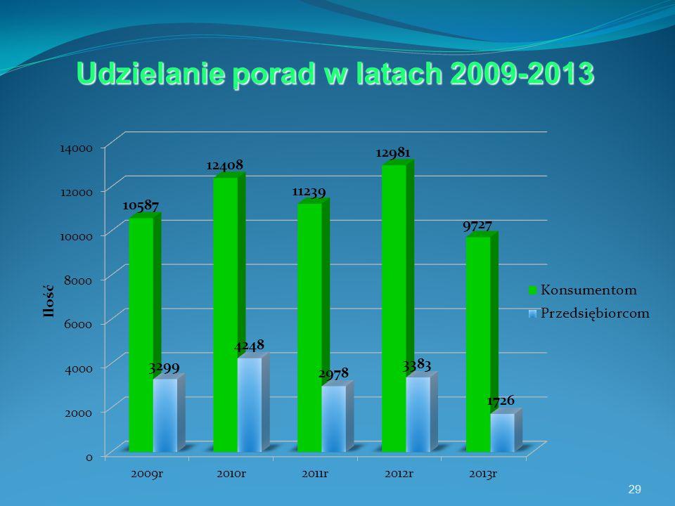 29 Udzielanie porad w latach 2009-2013