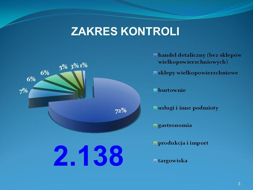 3 ZAKRES KONTROLI 2.138