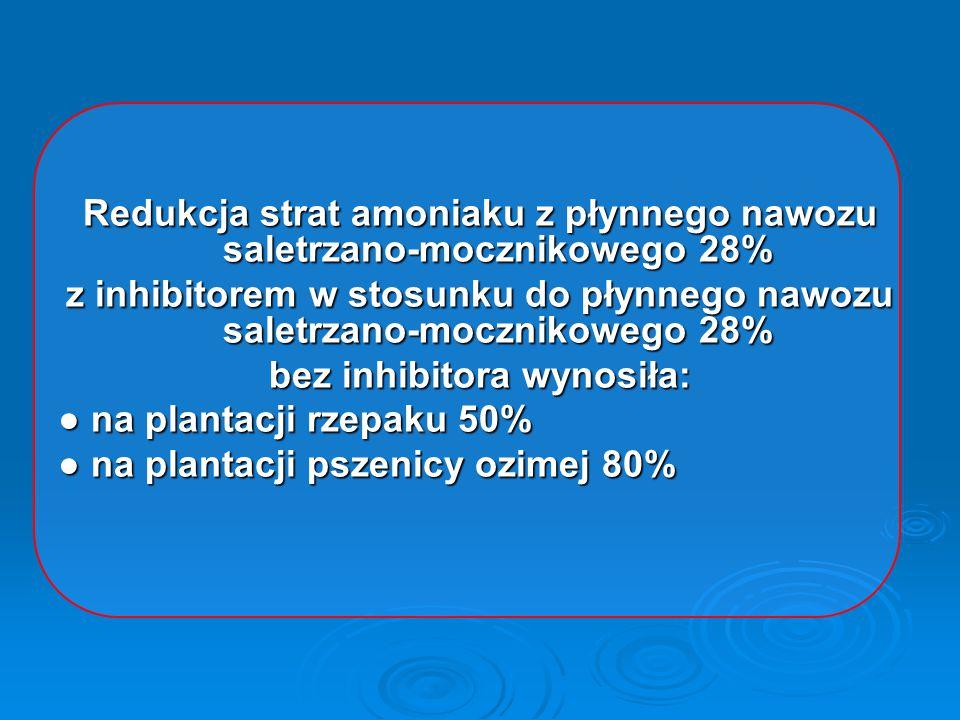 Redukcja strat amoniaku z płynnego nawozu saletrzano-mocznikowego 28% z inhibitorem w stosunku do płynnego nawozu saletrzano-mocznikowego 28% bez inhi