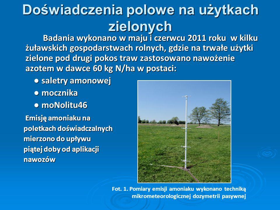 Doświadczenia polowe na użytkach zielonych Badania wykonano w maju i czerwcu 2011 roku w kilku żuławskich gospodarstwach rolnych, gdzie na trwałe użyt