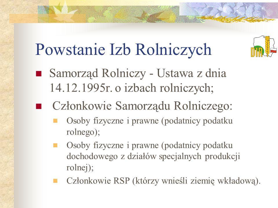 Powstanie Izb Rolniczych Samorząd Rolniczy - Ustawa z dnia 14.12.1995r.