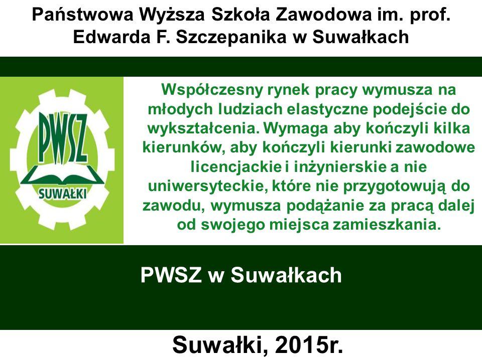 Instytut humanistyczno - ekonomiczny Wykształcenie licencjackie (I stopnia) - 3 letnie studia stacjonarne i niestacjonarne Państwowa Wyższa Szkoła Zawodowa w Suwałkach