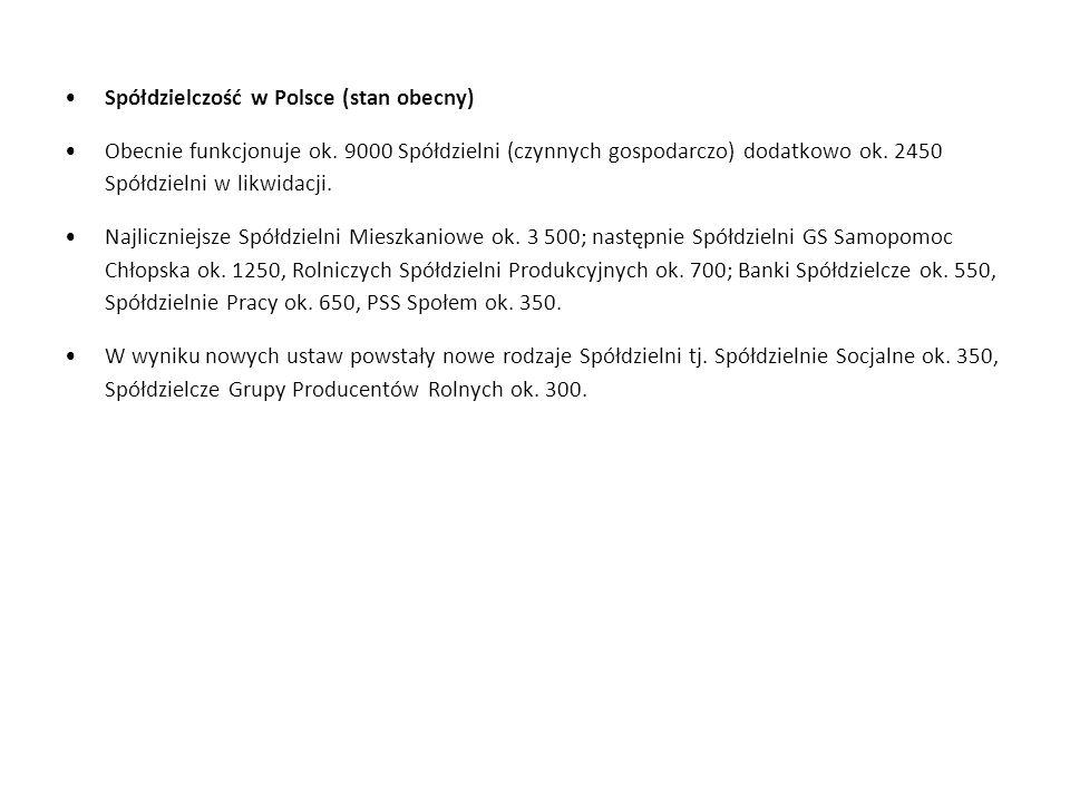 Spółdzielczość w Polsce (stan obecny) Obecnie funkcjonuje ok. 9000 Spółdzielni (czynnych gospodarczo) dodatkowo ok. 2450 Spółdzielni w likwidacji. Naj