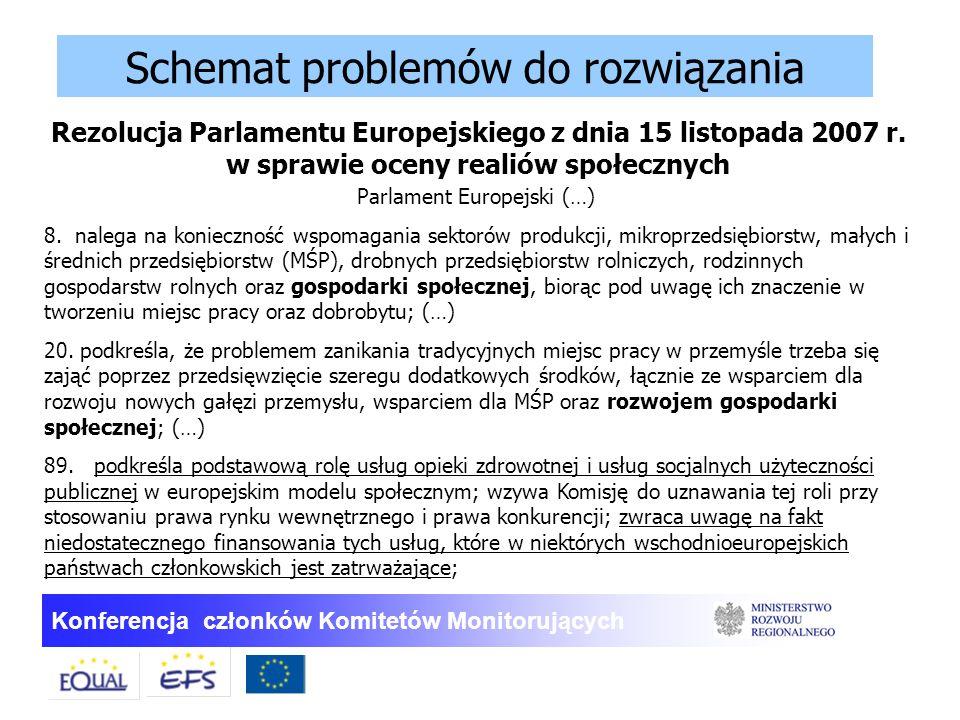 Konferencja członków Komitetów Monitorujących Schemat problemów do rozwiązania Parlament Europejski (…) 8. nalega na konieczność wspomagania sektorów