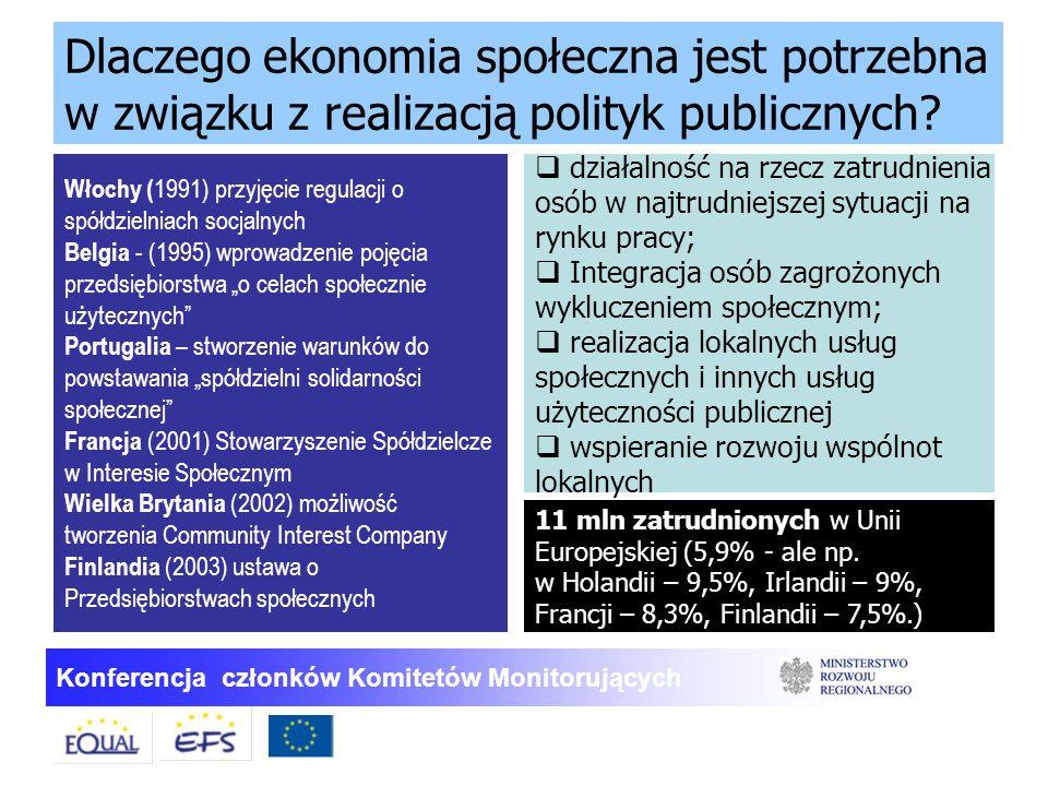 Konferencja członków Komitetów Monitorujących Dlaczego ekonomia społeczna jest potrzebna w związku z realizacją polityk publicznych? Włochy ( 1991) pr