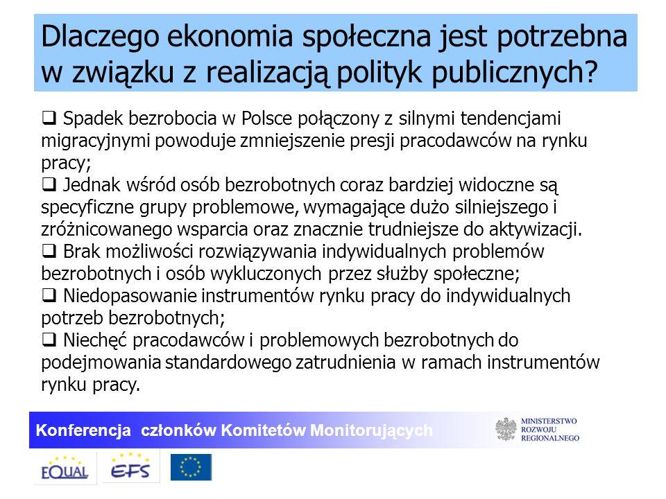 Konferencja członków Komitetów Monitorujących  Spadek bezrobocia w Polsce połączony z silnymi tendencjami migracyjnymi powoduje zmniejszenie presji p
