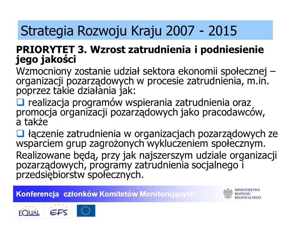 Konferencja członków Komitetów Monitorujących PRIORYTET 3. Wzrost zatrudnienia i podniesienie jego jakości Wzmocniony zostanie udział sektora ekonomii
