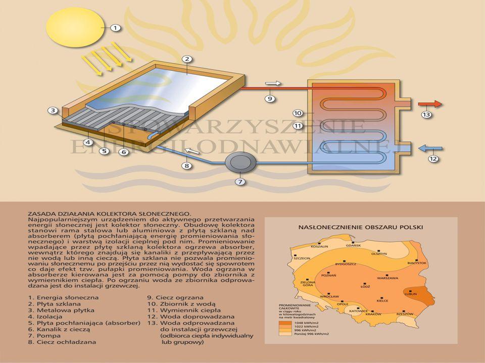 - Nieograniczone zasoby energii - Bezpośrednia konwersja na inne formy energii - Czysta energia - Bezpłatne źródło energii - Dostępność