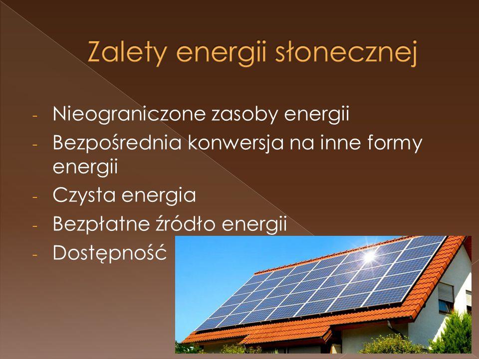 - Cena - Zależność od warunków atmosferycznych - Duża powierzchnia - Ogniwa zbudowane z pierwiastków toksycznych - Cykliczność
