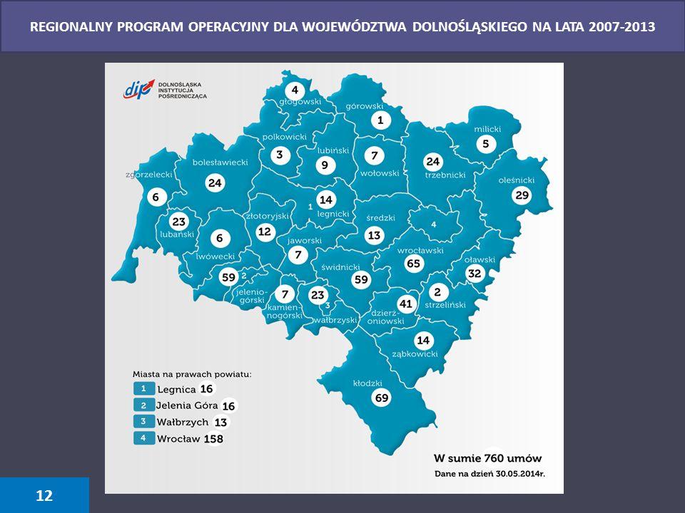 12 REGIONALNY PROGRAM OPERACYJNY DLA WOJEWÓDZTWA DOLNOŚLĄSKIEGO NA LATA 2007-2013