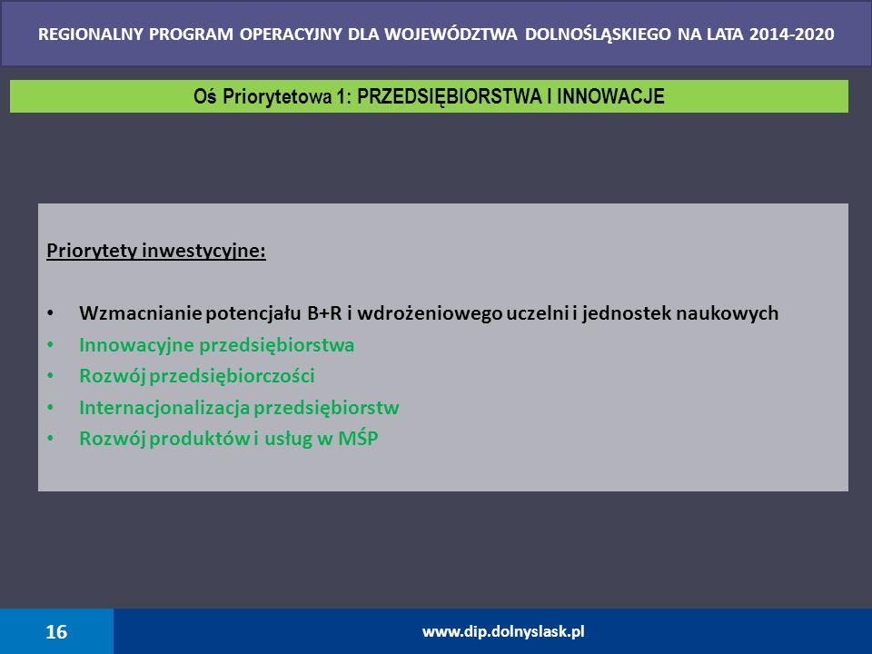 16 www.dip.dolnyslask.pl REGIONALNY PROGRAM OPERACYJNY DLA WOJEWÓDZTWA DOLNOŚLĄSKIEGO NA LATA 2014-2020 Oś Priorytetowa 1: PRZEDSIĘBIORSTWA I INNOWACJ