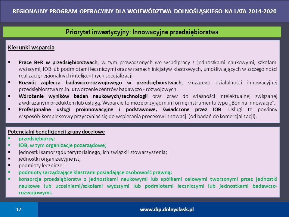 17 www.dip.dolnyslask.pl REGIONALNY PROGRAM OPERACYJNY DLA WOJEWÓDZTWA DOLNOŚLĄSKIEGO NA LATA 2014-2020 Kierunki wsparcia  Prace B+R w przedsiębiorst