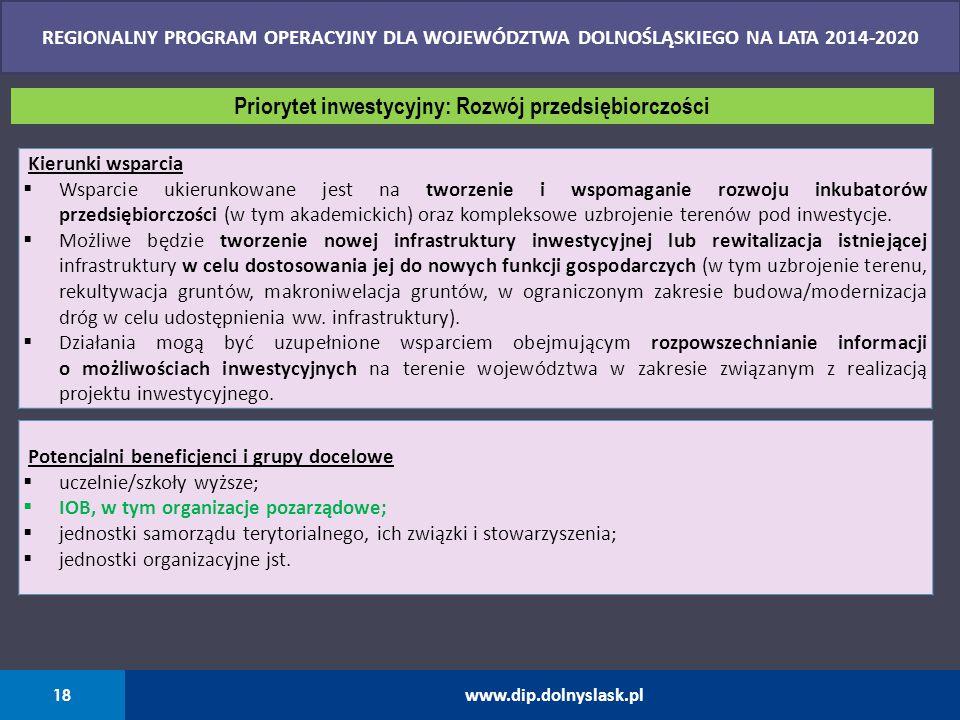 18 www.dip.dolnyslask.pl REGIONALNY PROGRAM OPERACYJNY DLA WOJEWÓDZTWA DOLNOŚLĄSKIEGO NA LATA 2014-2020 Kierunki wsparcia  Wsparcie ukierunkowane jes