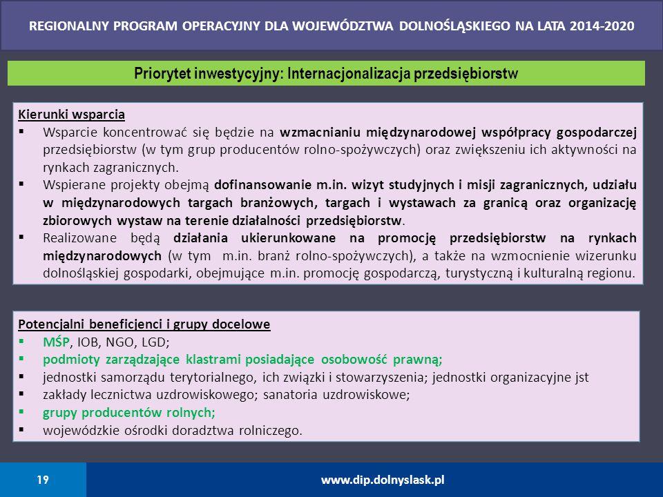 19 www.dip.dolnyslask.pl REGIONALNY PROGRAM OPERACYJNY DLA WOJEWÓDZTWA DOLNOŚLĄSKIEGO NA LATA 2014-2020 Kierunki wsparcia  Wsparcie koncentrować się